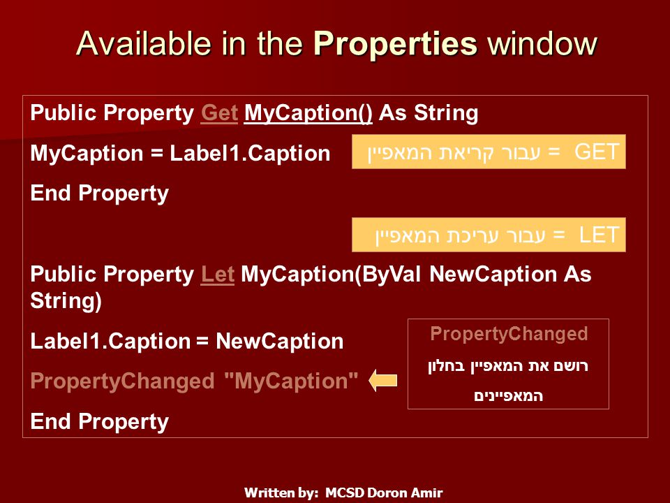 Available in the Properties window Written by: MCSD Doron Amir Public Property Get MyCaption() As String MyCaption = Label1.Caption End Property Public Property Let MyCaption(ByVal NewCaption As String) Label1.Caption = NewCaption PropertyChanged MyCaption End Property PropertyChanged רושם את המאפיין בחלון המאפיינים GET = עבור קריאת המאפיין LET = עבור עריכת המאפיין