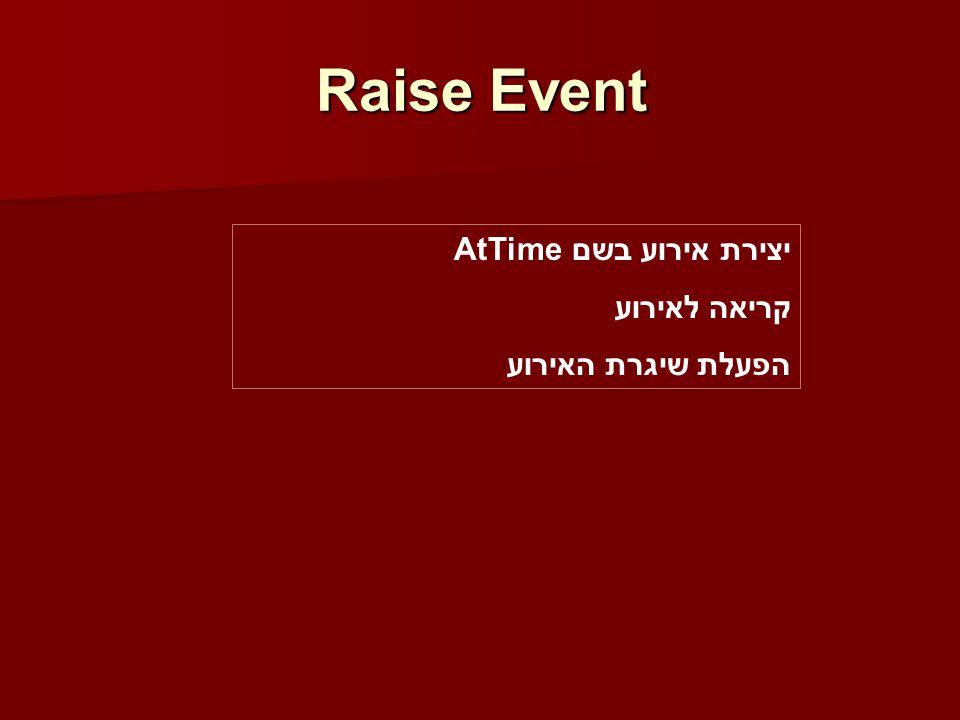 Raise Event יצירת אירוע בשם AtTime קריאה לאירוע הפעלת שיגרת האירוע