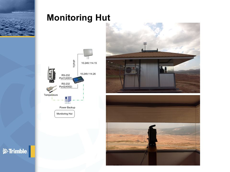 Monitoring Hut