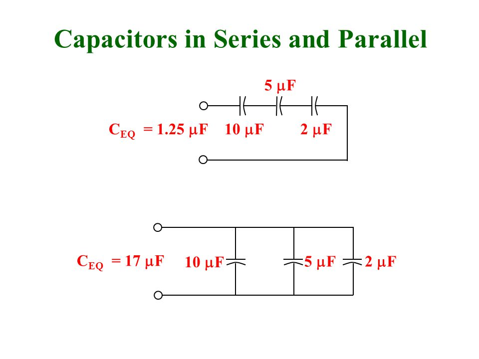 Capacitors in Series and Parallel 2  F 5  F 10  F 2  F5  F 10  F C EQ = 17  F C EQ = 1.25  F