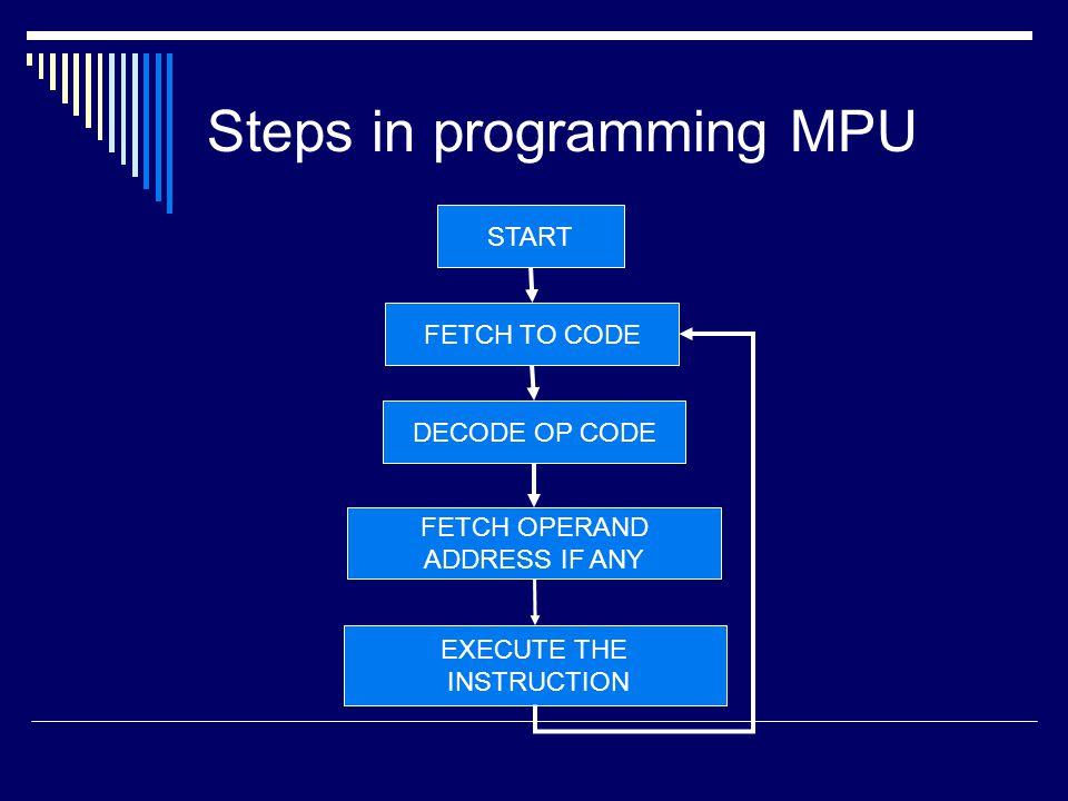 Programming Language machine Machine Language Hex Machine language 10110110B6 11000011C3 0000000000 10111011BB 11100000E0 11111111FF 11000111B7 11010100C4 10101010AA
