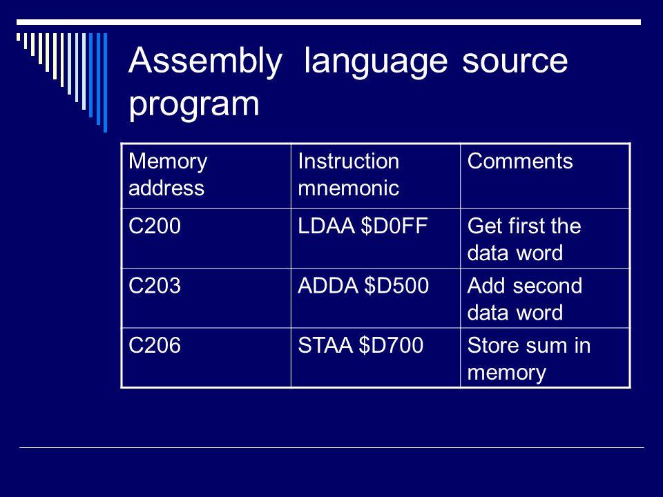 LDAA code Source Code Object Code LDAA B6D0FF $D0FF