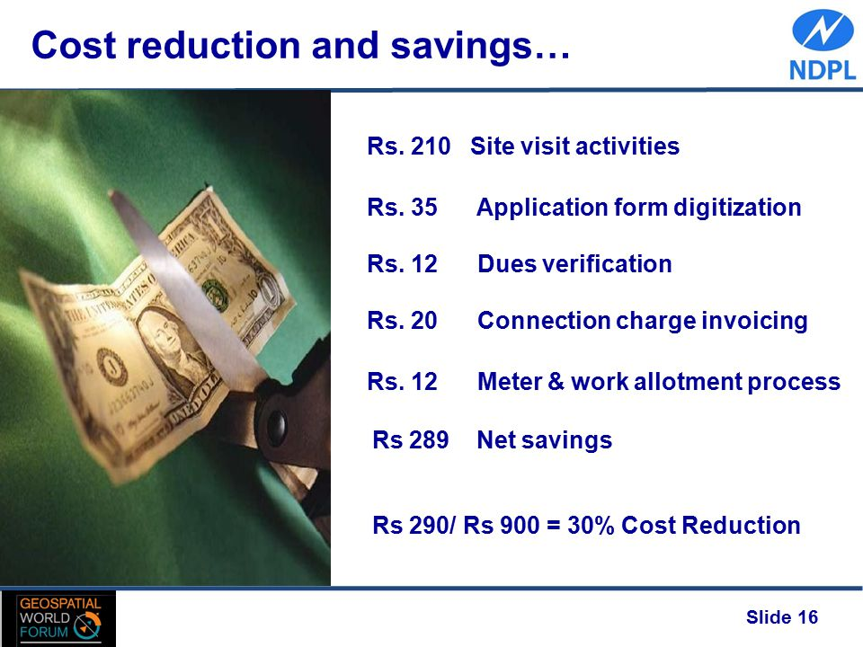 Rs. 210 Site visit activities Rs. 35 Application form digitization Rs.