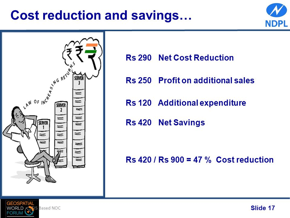 GIS Based NOC Rs 250 Profit on additional sales Rs 420 / Rs 900 = 47 % Cost reduction Rs 420 Net Savings Rs 290 Net Cost Reduction Cost reduction and
