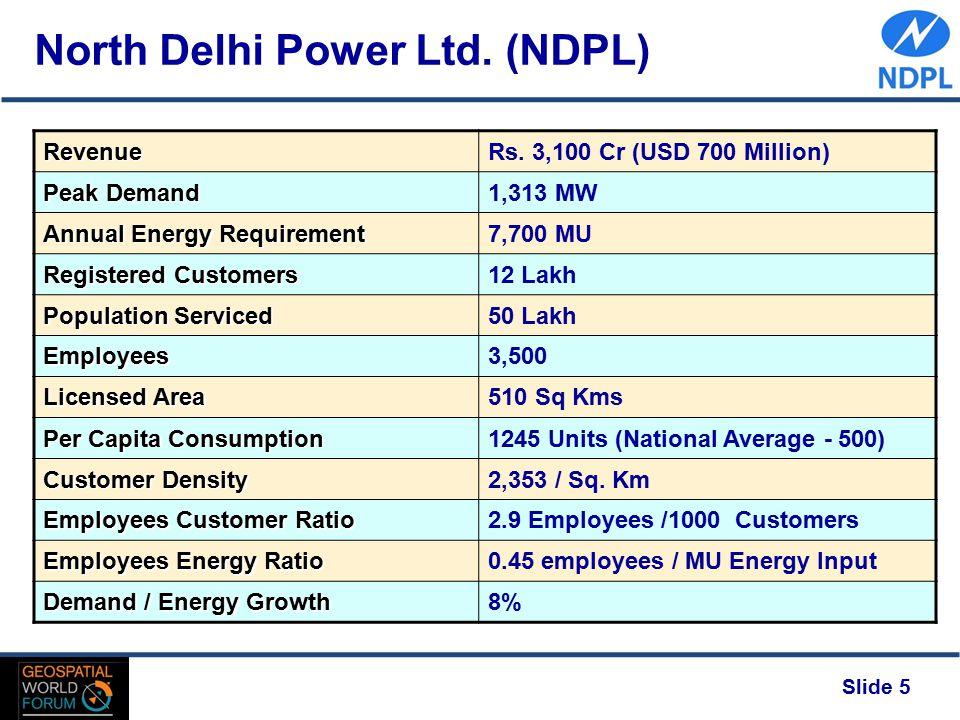 Slide 5 North Delhi Power Ltd.(NDPL)RevenueRs.