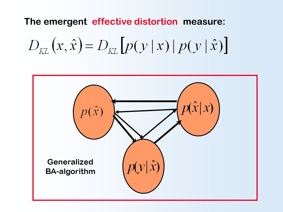 Can be calculated analytically for Markov chains, Gaussian processes, etc., and numerically in general.