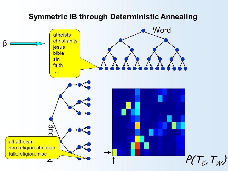 We observe Semantic Scaling