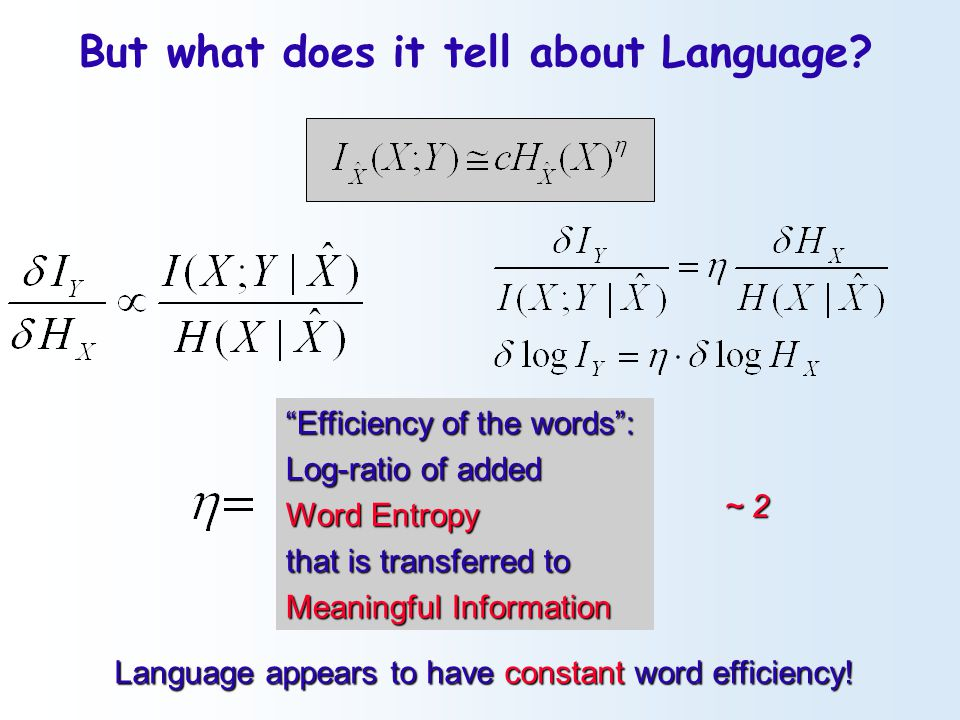 "But what does it tell about Language? ""Efficiency of the words"": Log-ratio of added Word Entropy that is transferred to Meaningful Information Languag"