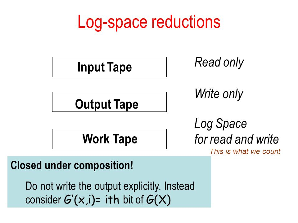 Log-space reductions Input Tape Output Tape Work Tape Read only Write only Log Space for read and write This is what we count Closed under composition.