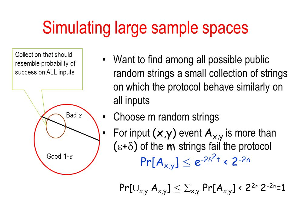 Simulating large sample spaces Want to find among all possible public random strings a small collection of strings on which the protocol behave similarly on all inputs Choose m random strings For input (x,y) event A x,y is more than (  +  ) of the m strings fail the protocol Pr[A x,y ] · e -2  2 t < 2 -2n Pr[ [ x,y A x,y ] ·  x,y Pr[A x,y ] < 2 2n 2 -2n =1 Good 1-  Bad  Collection that should resemble probability of success on ALL inputs