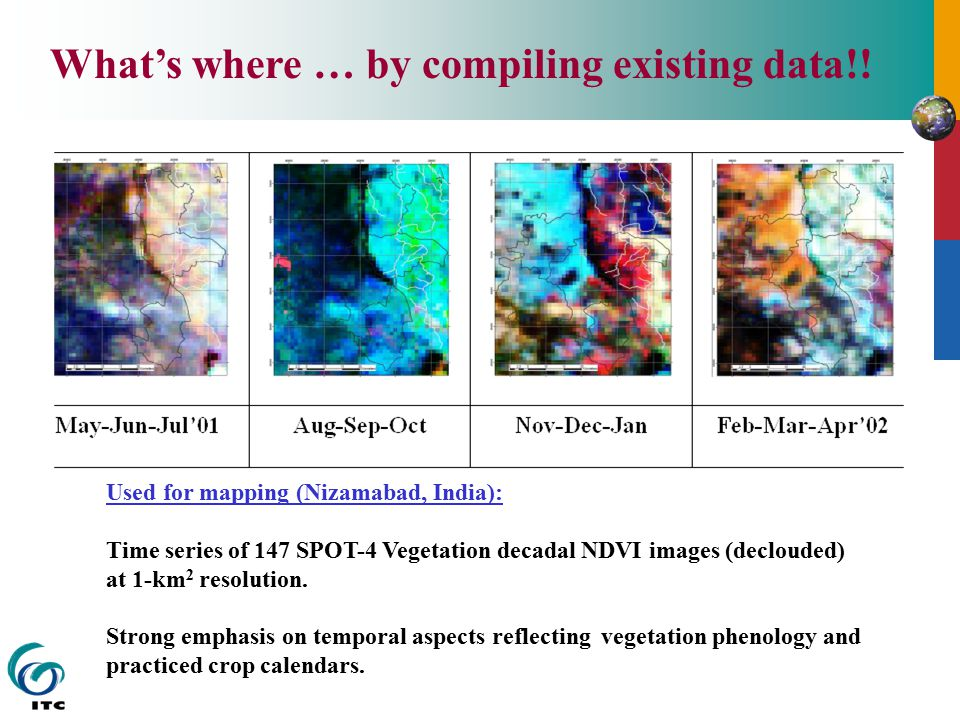 Output: a 1-km 2 NDVI unit map with 11 NDVI-profiles as preliminary legend.