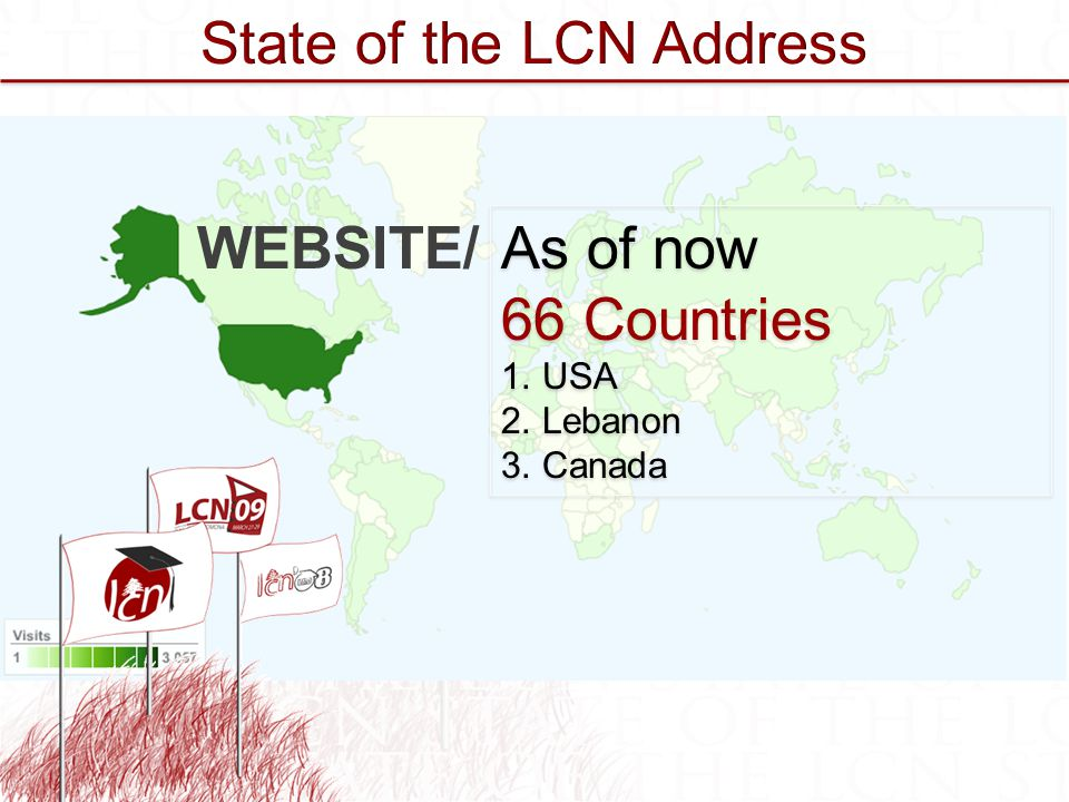 As of now 66 Countries 1. USA 2. Lebanon 3. Canada As of now 66 Countries 1.