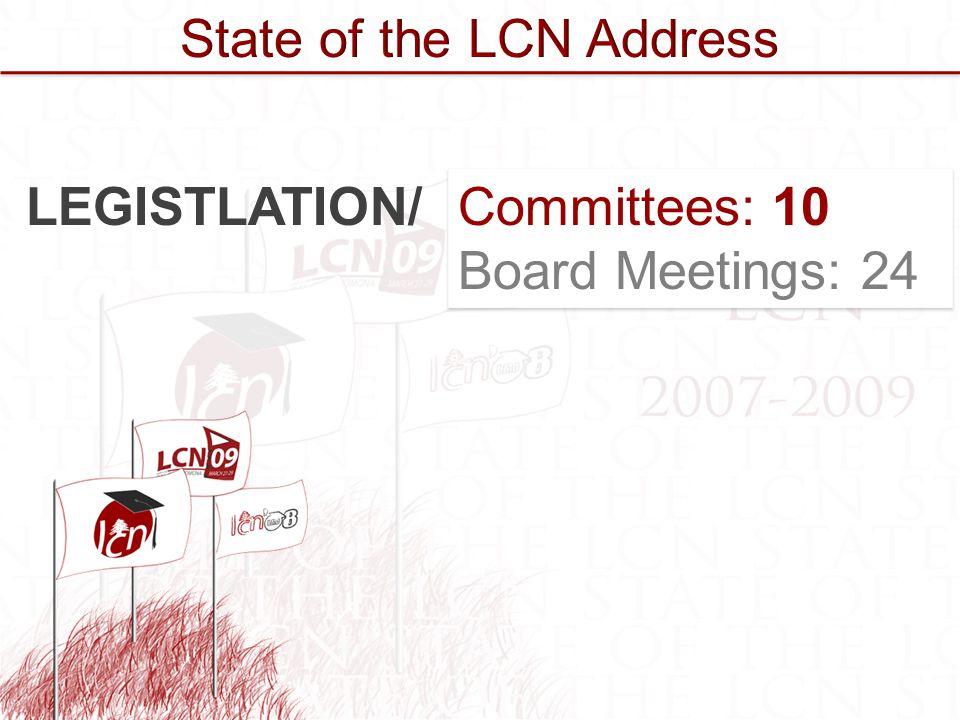 Policy & Procedures: 10 Committees: 10 Board Meetings: 24 Policy & Procedures: 10 Committees: 10 Board Meetings: 24 LEGISTLATION/