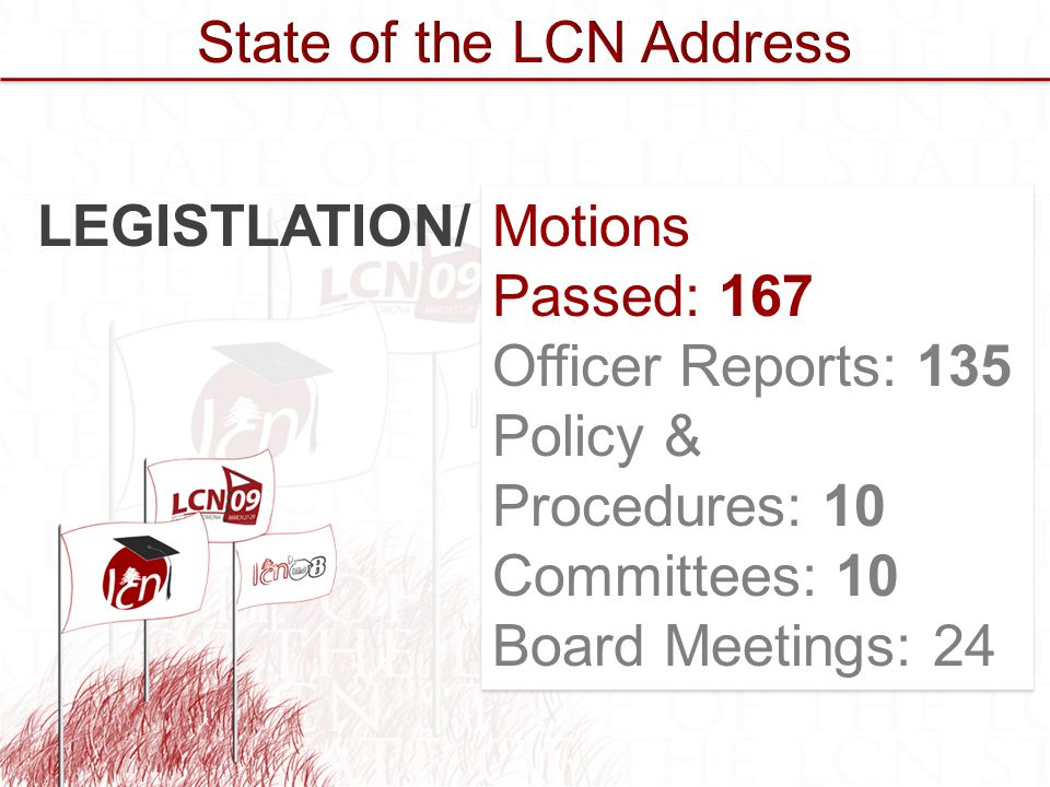 Motions Passed: 167 Officer Reports: 135 Policy & Procedures: 10 Committees: 10 Board Meetings: 24 Motions Passed: 167 Officer Reports: 135 Policy & Procedures: 10 Committees: 10 Board Meetings: 24 LEGISTLATION/