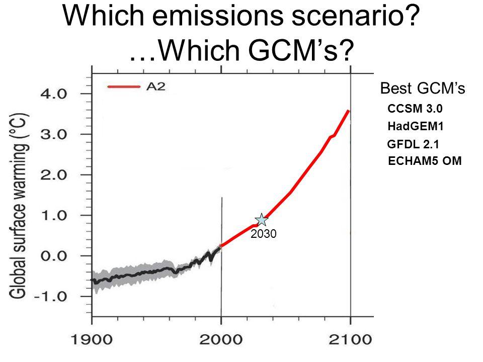 Which emissions scenario? …Which GCM's? CCSM 3.0 ECHAM5 OM GFDL 2.1 HadGEM1 Best GCM's 2030