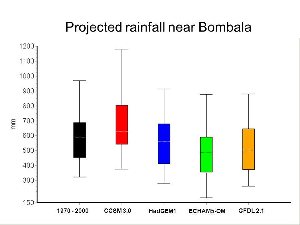 Projected rainfall near Bombala CCSM 3.0 HadGEM1ECHAM5-OM GFDL 2.1 1970 - 2000