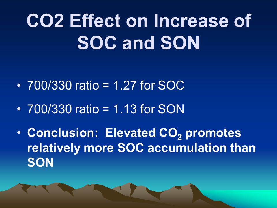 CO2 Effect on Increase of SOC and SON 700/330 ratio = 1.27 for SOC 700/330 ratio = 1.13 for SON Conclusion: Elevated CO 2 promotes relatively more SOC accumulation than SON
