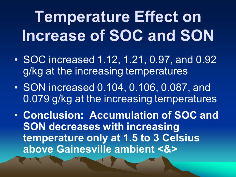 Temperature Effect on Increase of SOC and SON SOC increased 1.12, 1.21, 0.97, and 0.92 g/kg at the increasing temperatures SON increased 0.104, 0.106, 0.087, and 0.079 g/kg at the increasing temperatures Conclusion: Accumulation of SOC and SON decreases with increasing temperature only at 1.5 to 3 Celsius above Gainesville ambient