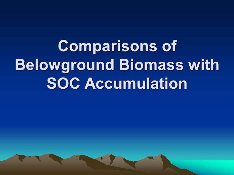Comparisons of Belowground Biomass with SOC Accumulation