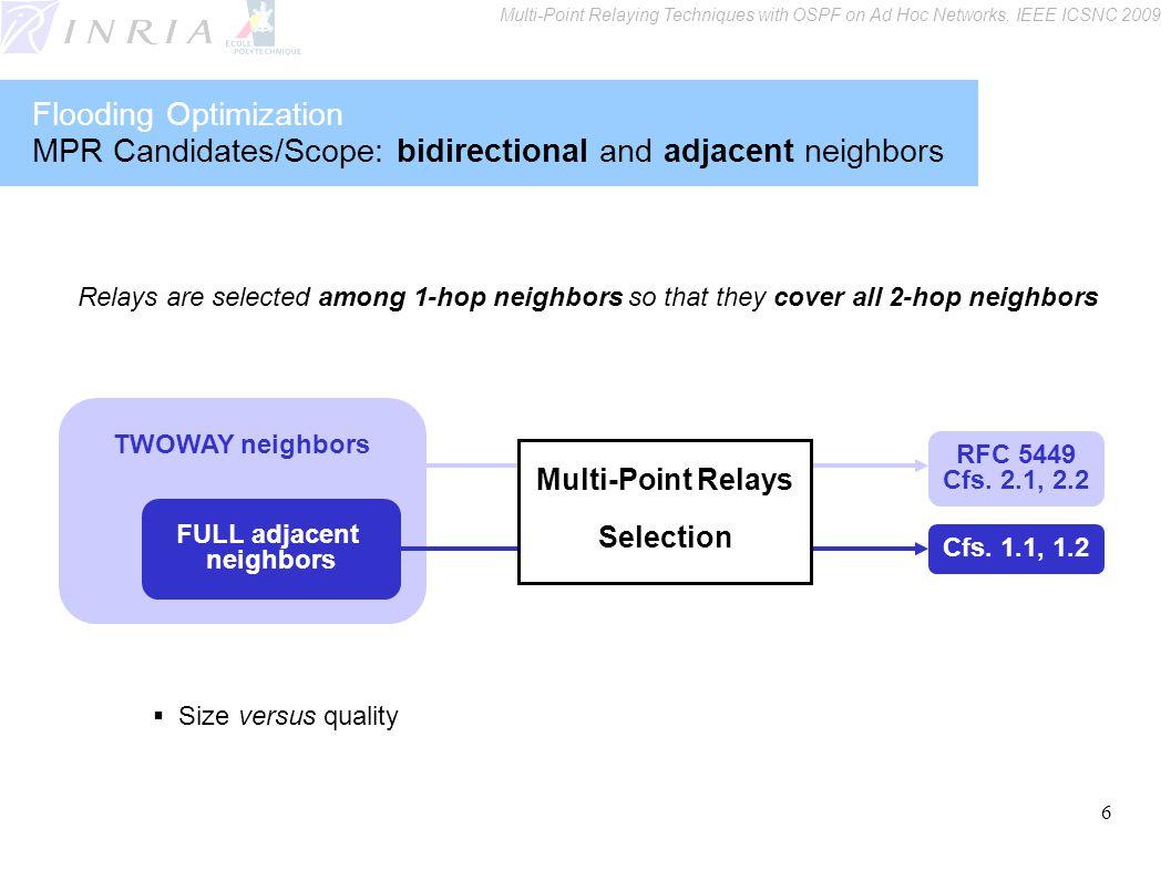 6 TWOWAY neighbors Flooding Optimization MPR Candidates/Scope: bidirectional and adjacent neighbors FULL adjacent neighbors Multi-Point Relays Selection RFC 5449 Cfs.