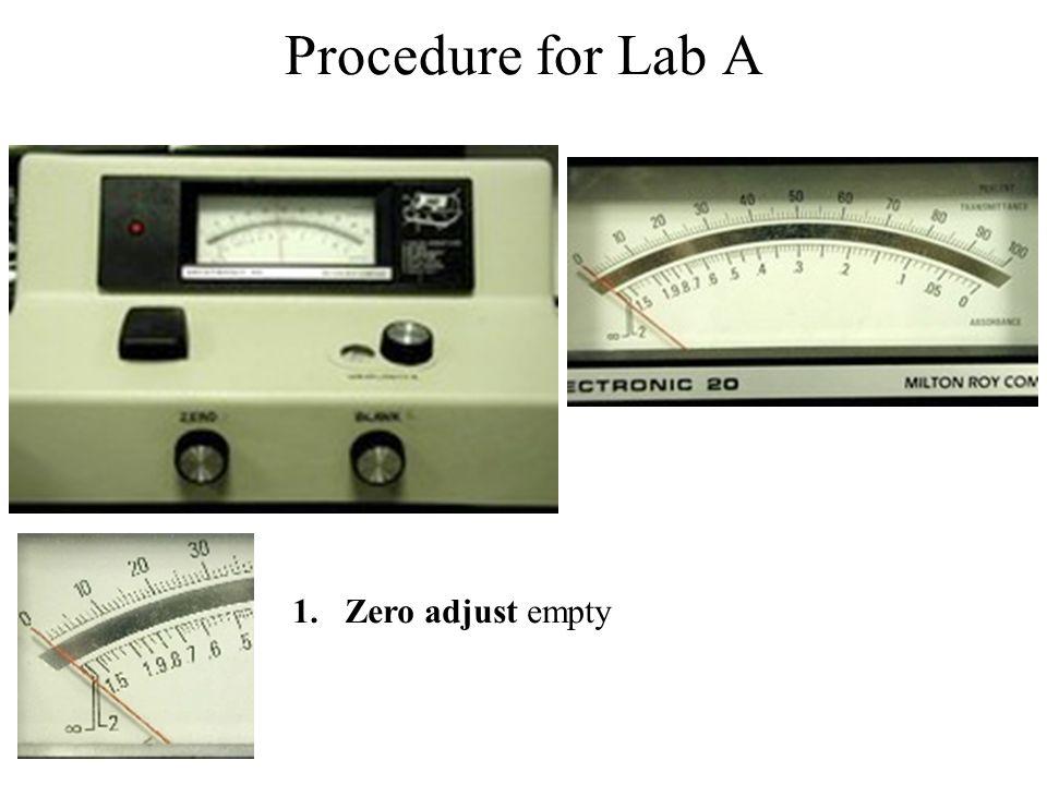 Procedure for Lab A 1.Zero adjust empty