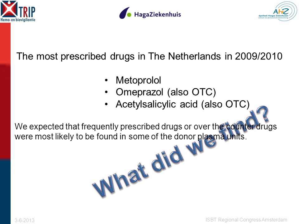 The most prescribed drugs in The Netherlands in 2009/2010 Metoprolol Omeprazol (also OTC) Acetylsalicylic acid (also OTC) We expected that frequently prescribed drugs or over the counter drugs were most likely to be found in some of the donor plasma units.