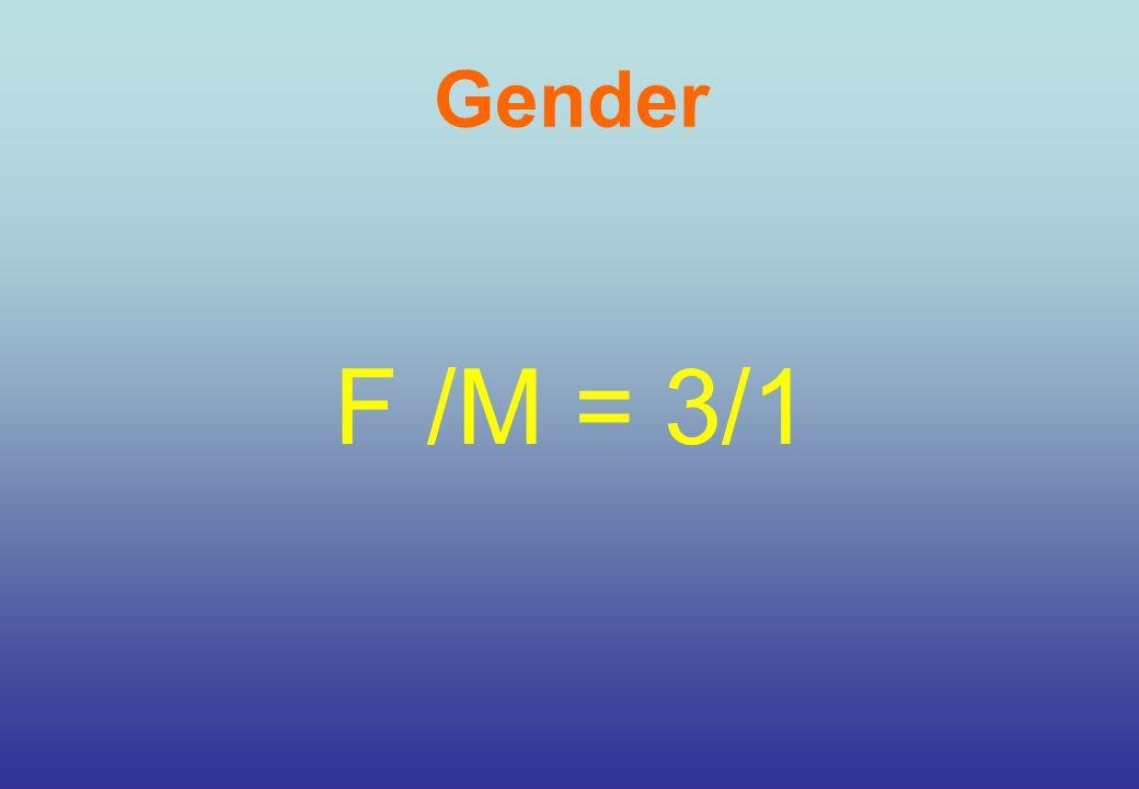 Gender F /M = 3/1
