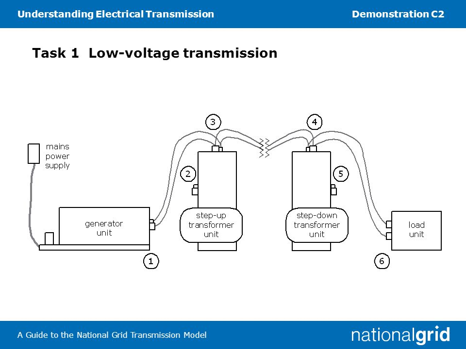 Understanding Electrical TransmissionDemonstration C2 A Guide to the National Grid Transmission Model Task 1 Low-voltage transmission