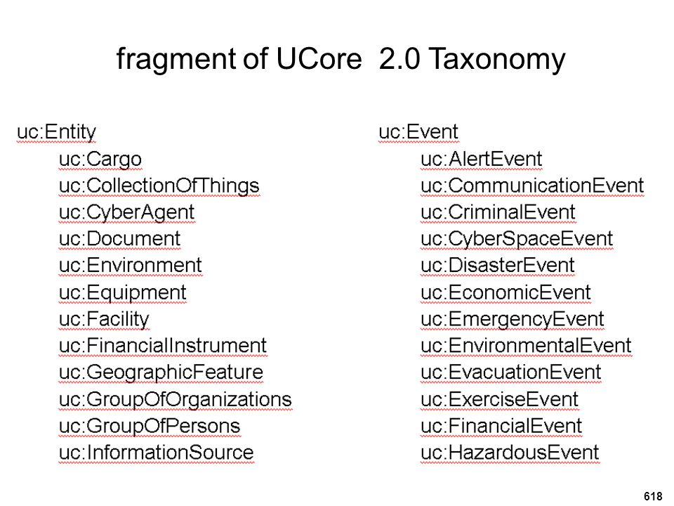 fragment of UCore 2.0 Taxonomy 618