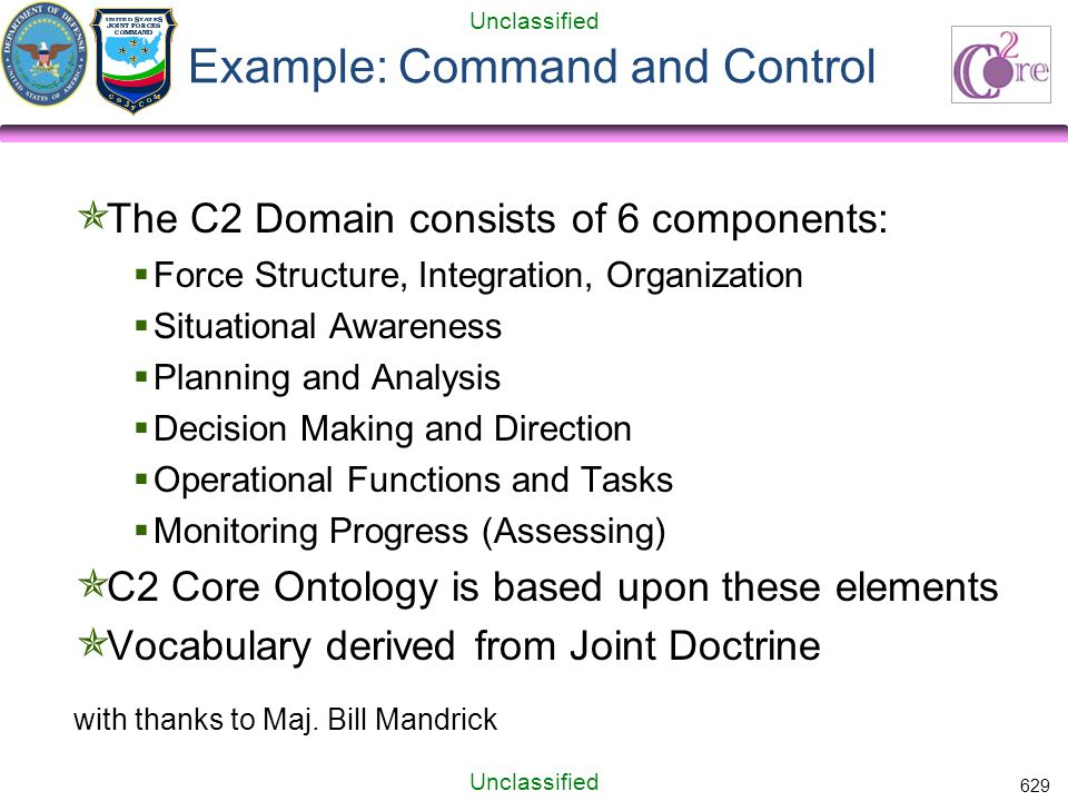 Unclassified Example: Command and Control  The C2 Domain consists of 6 components:  Force Structure, Integration, Organization  Situational Awareness  Planning and Analysis  Decision Making and Direction  Operational Functions and Tasks  Monitoring Progress (Assessing)  C2 Core Ontology is based upon these elements  Vocabulary derived from Joint Doctrine with thanks to Maj.