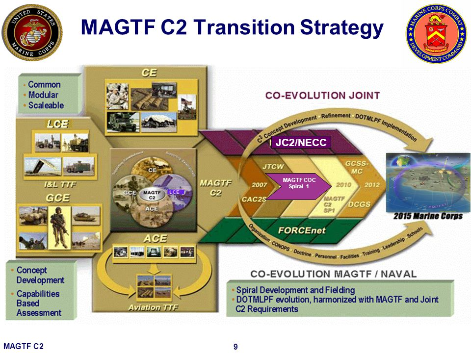 MAGTF C2 9 MAGTF C2 Transition Strategy MAGTF COC Spiral 1 JC2/NECC