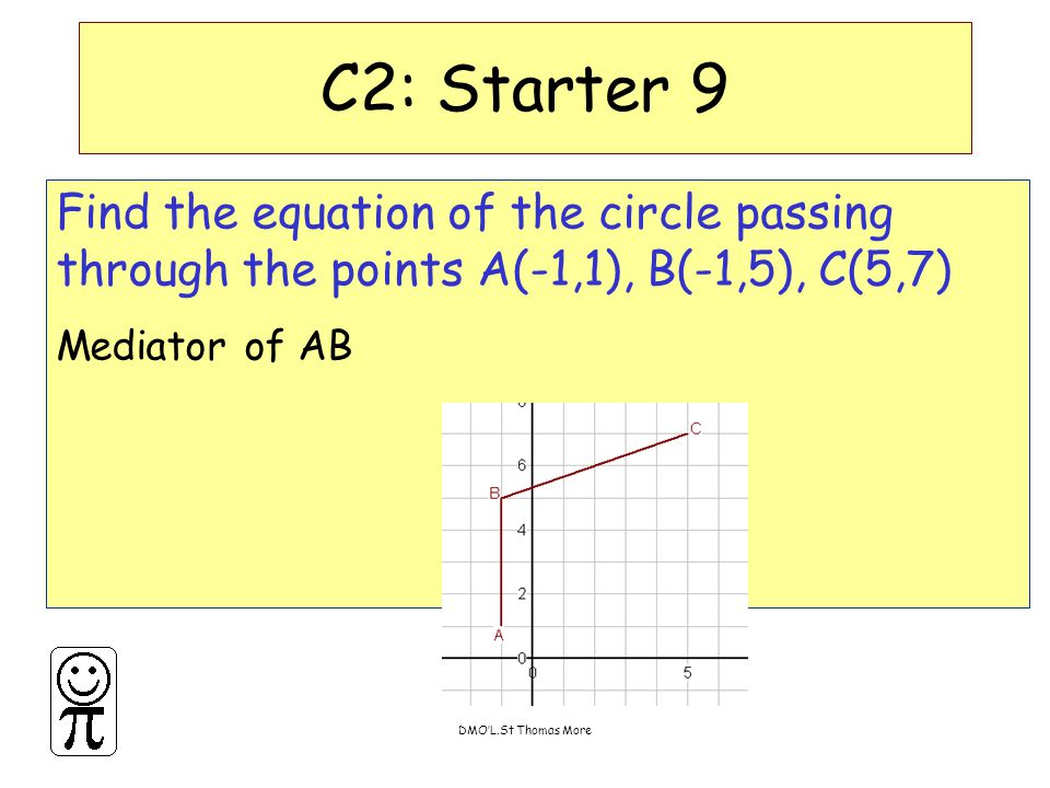 DMO'L.St Thomas More Find the equation of the circle passing through the points A(-1,1), B(-1,5), C(5,7) Mediator of AB C2: Starter 9