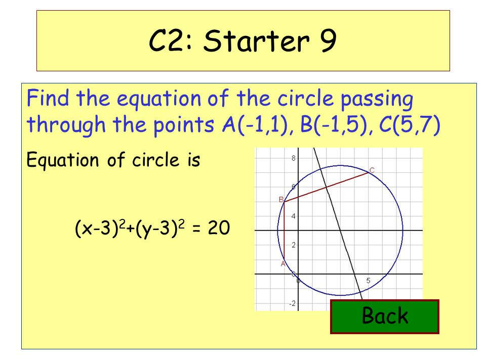 DMO'L.St Thomas More Find the equation of the circle passing through the points A(-1,1), B(-1,5), C(5,7) Equation of circle is (x-3) 2 +(y-3) 2 = 20 C