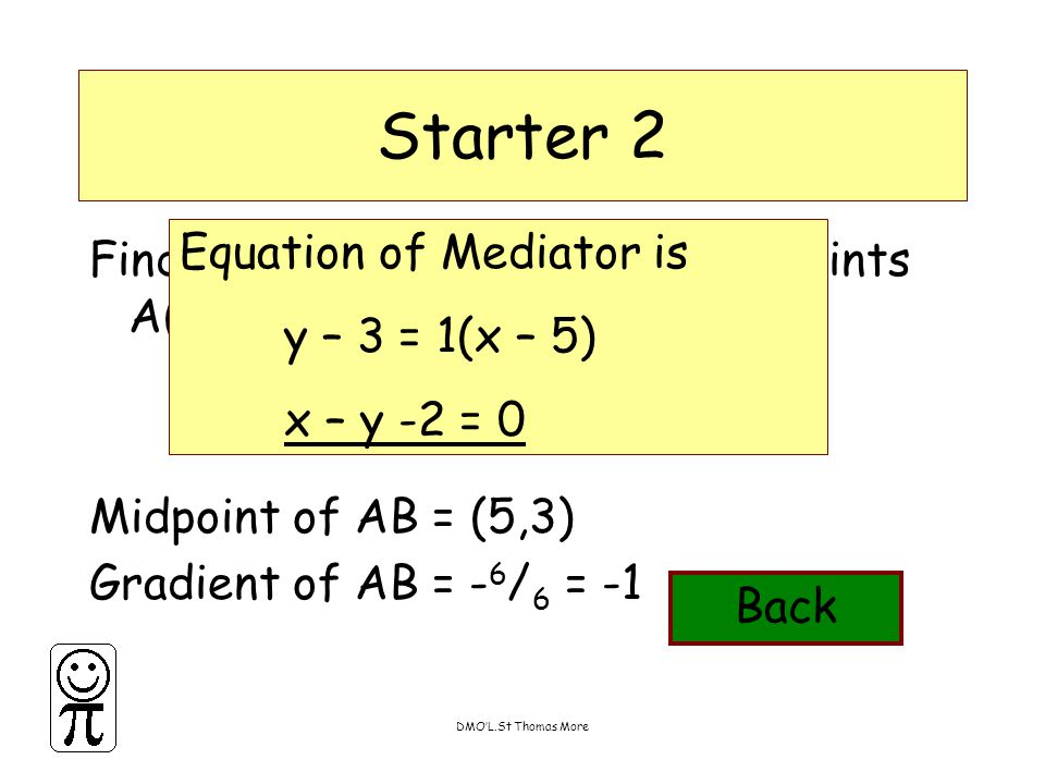 DMO'L.St Thomas More Starter 2 Find the mediator of these the points A(2,6) and B(8,0) Midpoint of AB = (5,3) Gradient of AB = - 6 / 6 = -1 Equation o