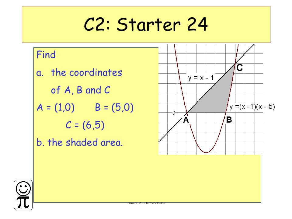 DMO'L.St Thomas More C2: Starter 24 Find a.the coordinates of A, B and C A = (1,0)B = (5,0) C = (6,5) b. the shaded area. C