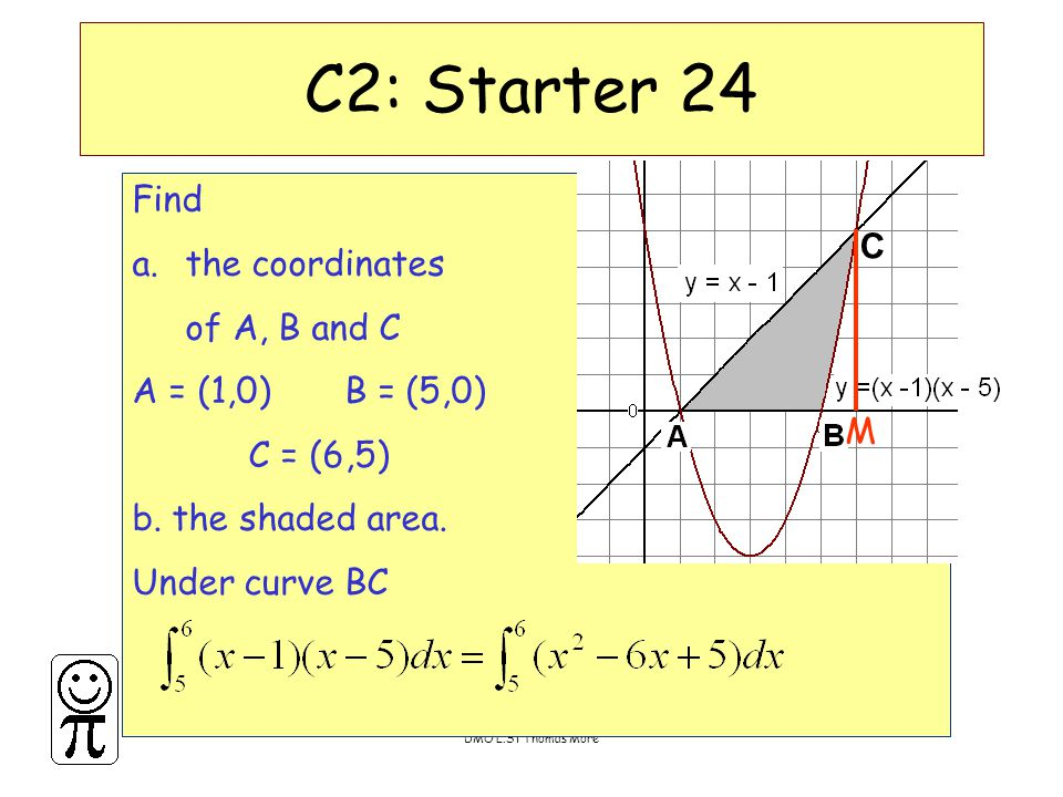 DMO'L.St Thomas More C2: Starter 24 Find a.the coordinates of A, B and C A = (1,0)B = (5,0) C = (6,5) b. the shaded area. Under curve BC M C