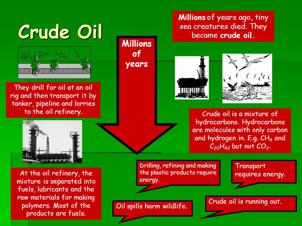 Crude Oil Millions of years Millions of years ago, tiny sea creatures died. They became crude oil. They drill for oil at an oil rig and then transport