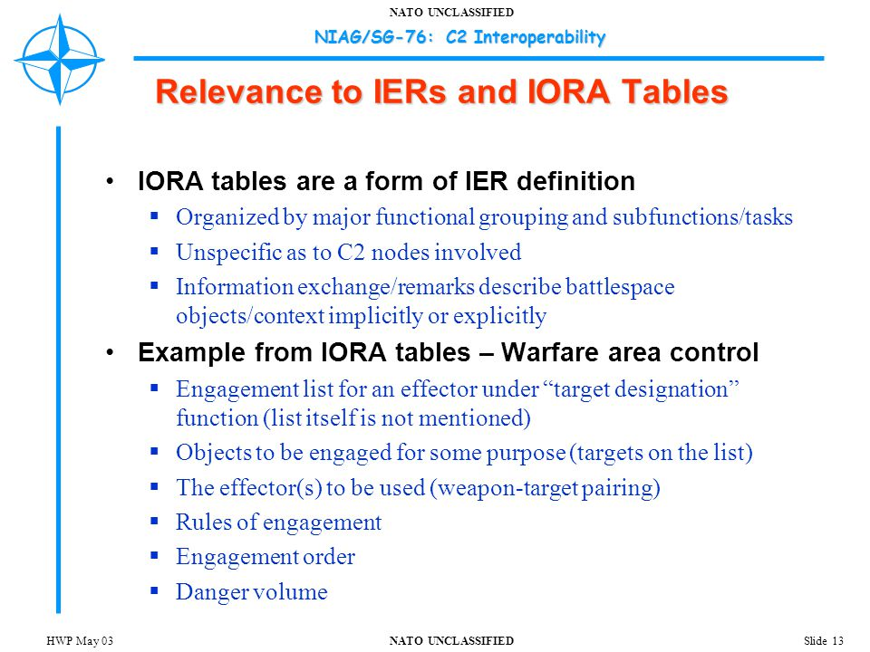 NATO UNCLASSIFIED NIAG/SG-76: C2 Interoperability Slide 13HWP May 03 Relevance to IERs and IORA Tables IORA tables are a form of IER definition  Organized by major functional grouping and subfunctions/tasks  Unspecific as to C2 nodes involved  Information exchange/remarks describe battlespace objects/context implicitly or explicitly Example from IORA tables – Warfare area control  Engagement list for an effector under target designation function (list itself is not mentioned)  Objects to be engaged for some purpose (targets on the list)  The effector(s) to be used (weapon-target pairing)  Rules of engagement  Engagement order  Danger volume