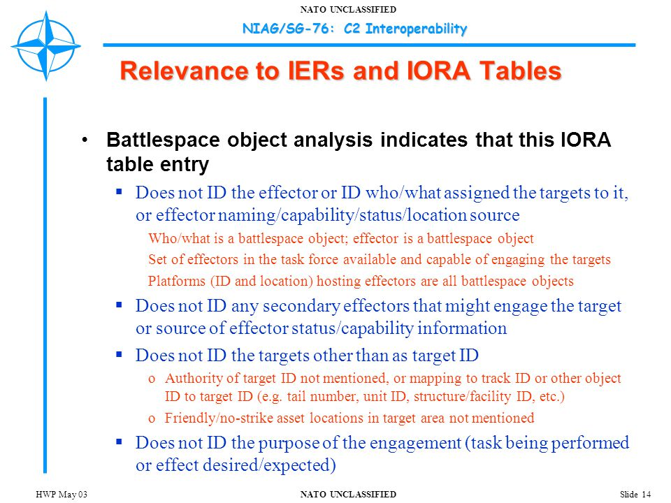 NATO UNCLASSIFIED NIAG/SG-76: C2 Interoperability Slide 14HWP May 03 Relevance to IERs and IORA Tables Battlespace object analysis indicates that this IORA table entry  Does not ID the effector or ID who/what assigned the targets to it, or effector naming/capability/status/location source Who/what is a battlespace object; effector is a battlespace object Set of effectors in the task force available and capable of engaging the targets Platforms (ID and location) hosting effectors are all battlespace objects  Does not ID any secondary effectors that might engage the target or source of effector status/capability information  Does not ID the targets other than as target ID oAuthority of target ID not mentioned, or mapping to track ID or other object ID to target ID (e.g.