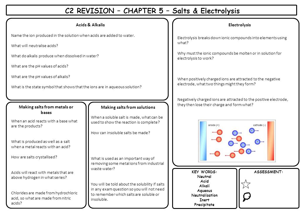 KEY WORDS: Reduction Oxidation Electrolyte Inert ASSESSMENT: C2 REVISION – CHAPTER 5 – Salts & Electrolysis cont.