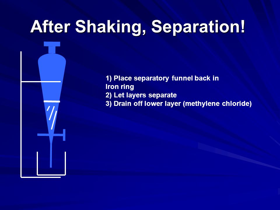 After Shaking, Separation.