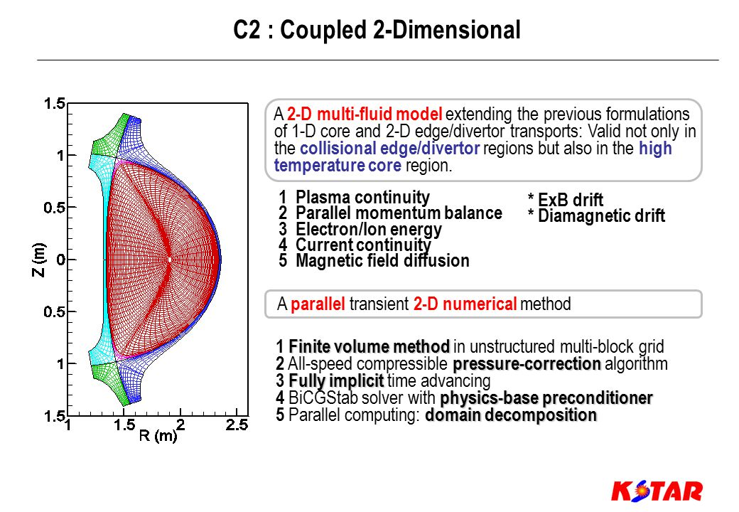C2 Equations Self-consistent ExB and diamagnetic drifts Parallel viscous force o local form with neoclassical viscosity coefficients valid in all collisional regimes,  ij  standard neoclassical expression if flux-surface averaged 1-D magnetic field diffusion equation (flux-surface averaged) Normalized poloidal velocity