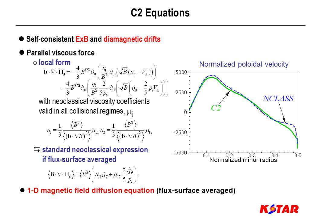 C2 Parallel Computation Sub-Domain Domain Decomposition Method with MPI