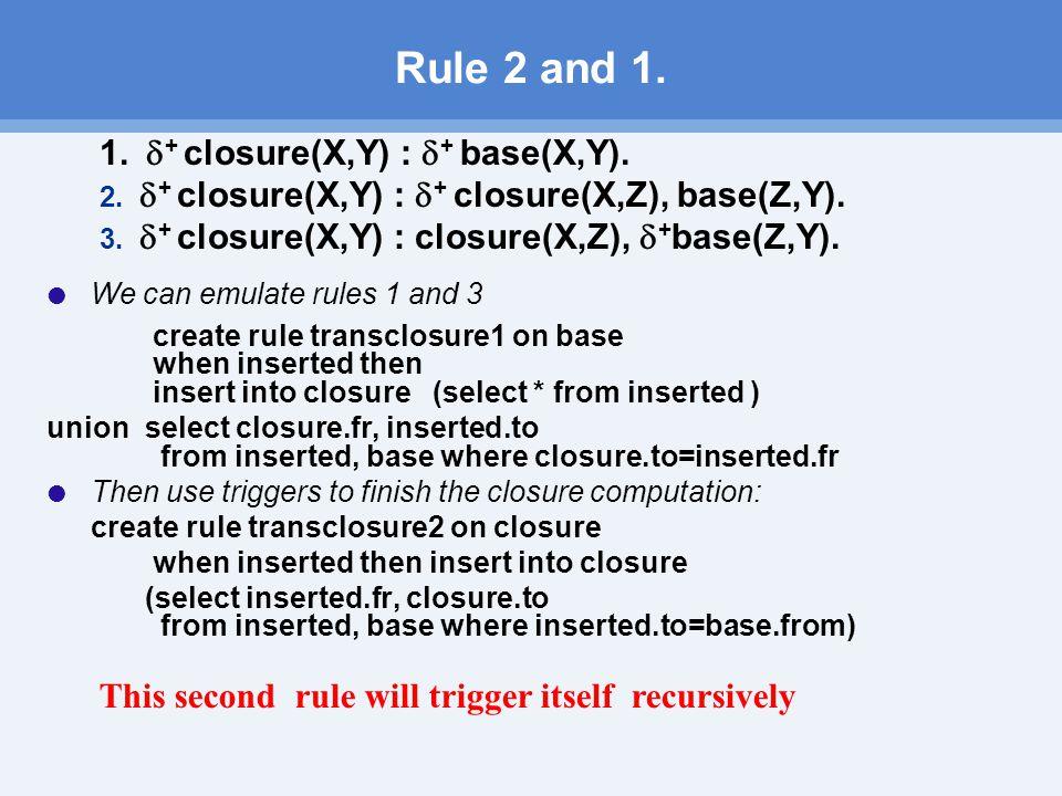Rule 2 and 1. 1.  + closure(X,Y) :  + base(X,Y).