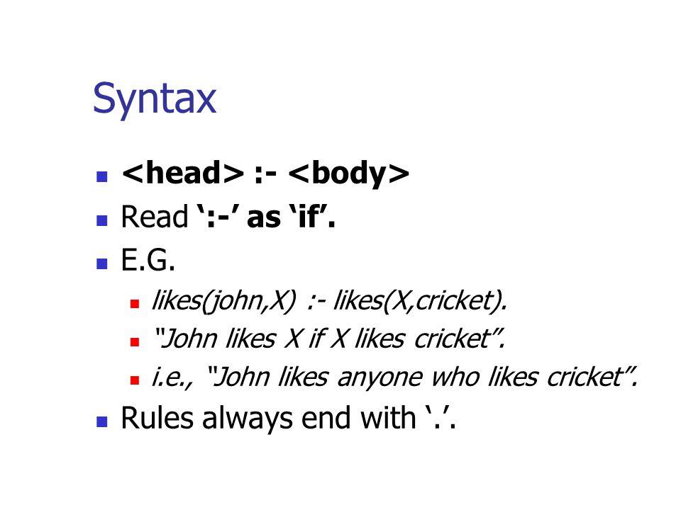 Syntax :- Read ':-' as 'if'. E.G. likes(john,X) :- likes(X,cricket).