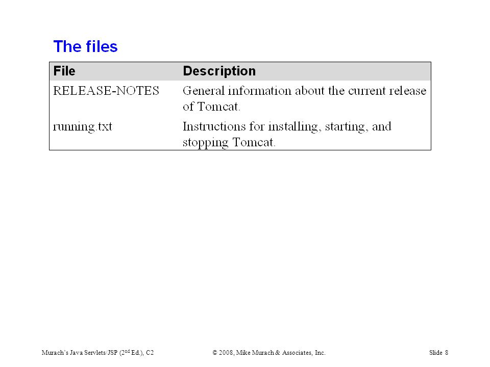 Murach's Java Servlets/JSP (2 nd Ed.), C2© 2008, Mike Murach & Associates, Inc.Slide 8