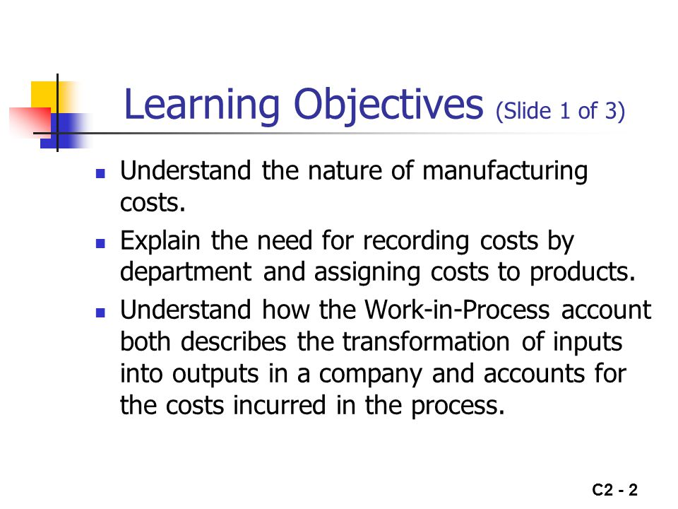 C2 - 3 Learning Objectives (Slide 2 of 3) Compare and contrast normal costing and actual costing.