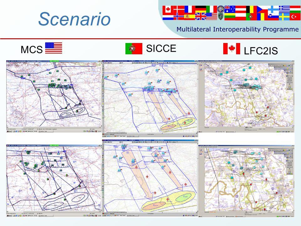 29 Scenario SICCE LFC2IS MCS