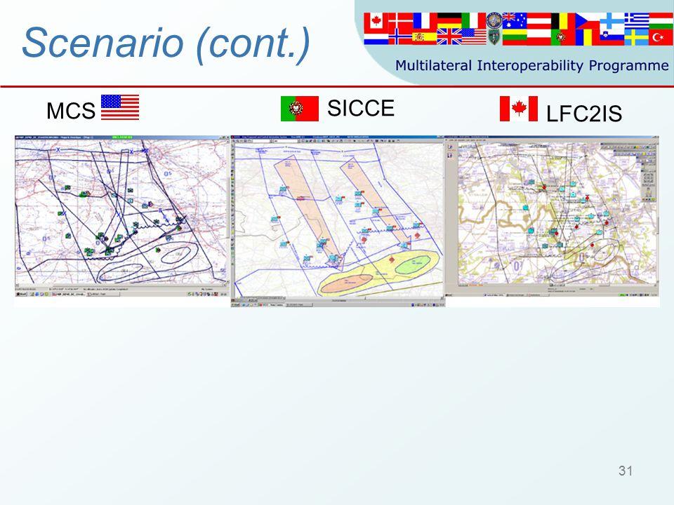 31 Scenario (cont.) SICCE LFC2IS MCS
