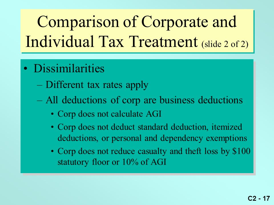 C2 - 17 Comparison of Corporate and Individual Tax Treatment (slide 2 of 2) Dissimilarities –Different tax rates apply –All deductions of corp are bus